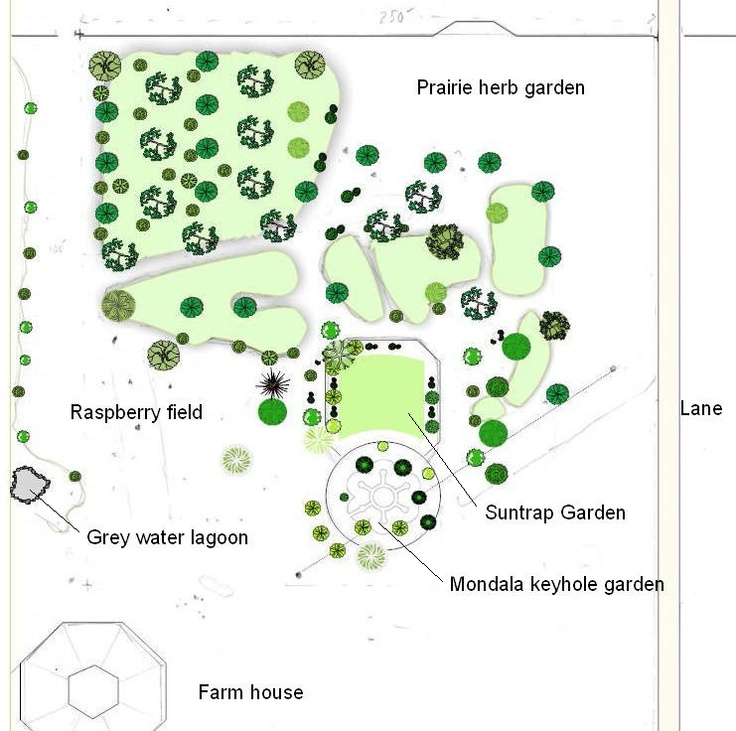 43 best Permaculture Farms layouts images on Pinterest