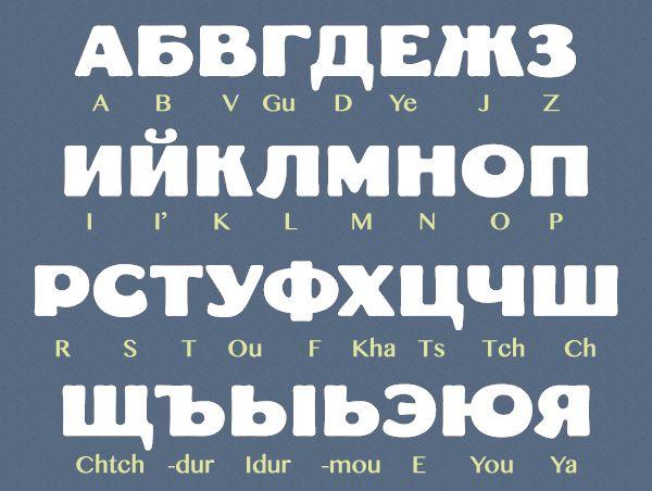 L'alphabet cyrillique russe comporte 33 lettres.                                                                                                                                                      Plus