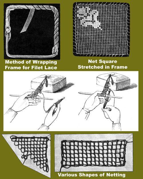 Iva Rose Vintage Reproductions - Weldon's 2D #263 c.1906 - Practical Filet Lace & Netting