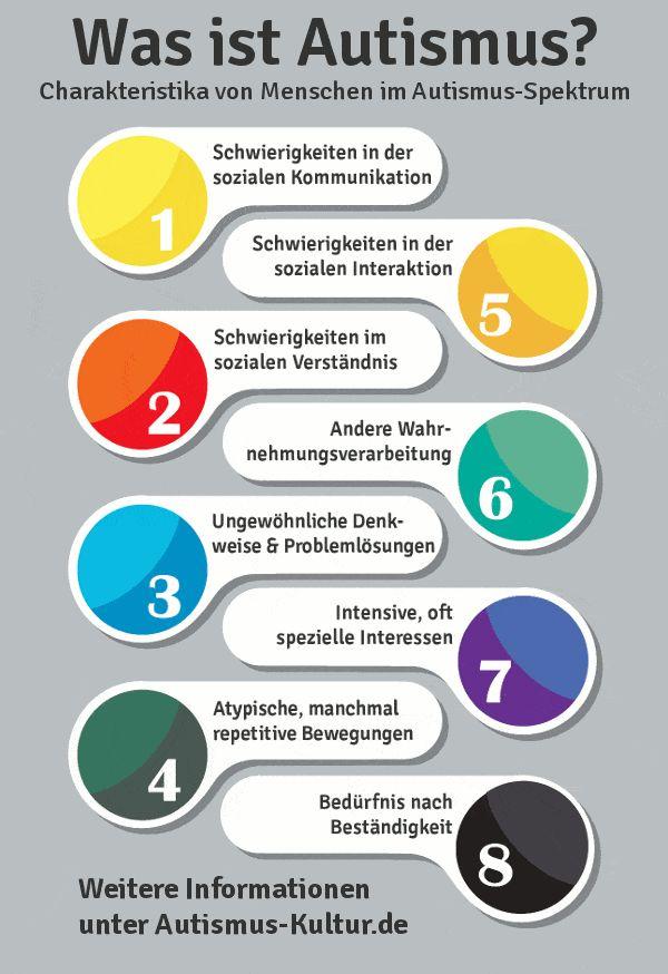 Symptome und Merkmale von Autismus einfach und verständlich erklärt: So unterschiedlich Menschen im Autismus-Spektrum auch sind, das haben sie gemeinsam.