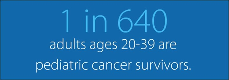 Fact: Children's Colorado reported 12% higher risk-adjusted one-year survival rates for pediatric patients undergoing allogeneic bone marrow transplants (BMT) between January 2007 and December 2009 compared to other pediatric centers. Source: National Marrow Donor Program (NMDP) and International Bone Marrow Transplants Registry (BMTR).