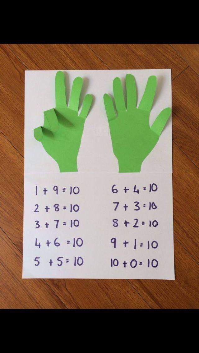Handige manier om de optellingen te automatiseren. De leerlingen die hier nog problemen mee hebben kunnen nog altijd gebruik maken van de vingers.