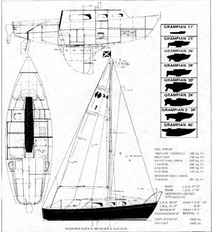 462 best sailboats 26 u0026 39