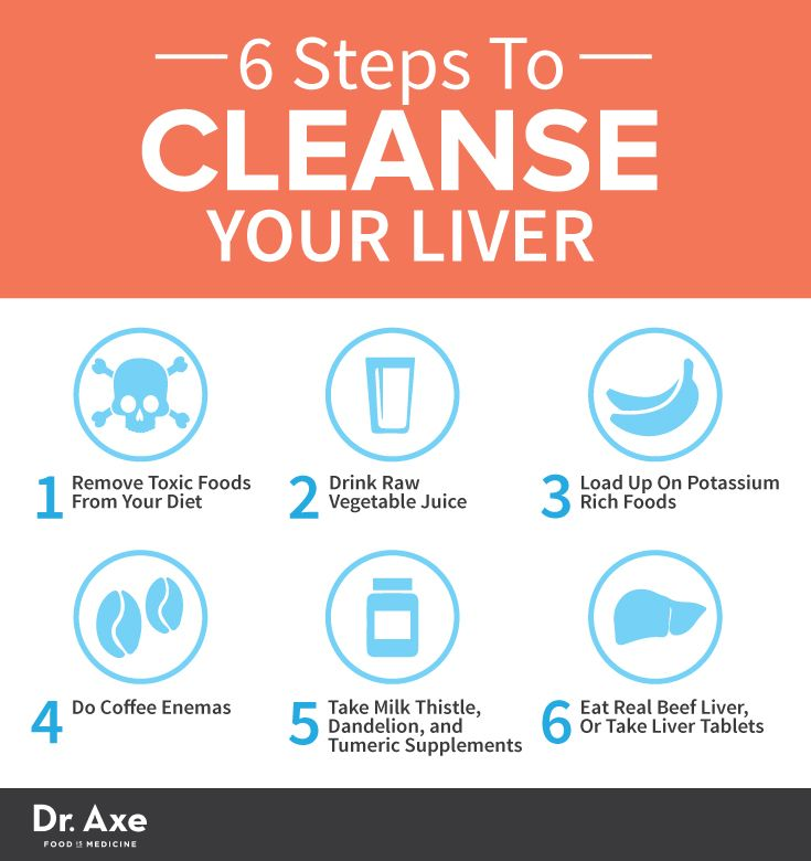 6 Step Liver Cleanse  http://www.draxe.com #health #holistic #natural