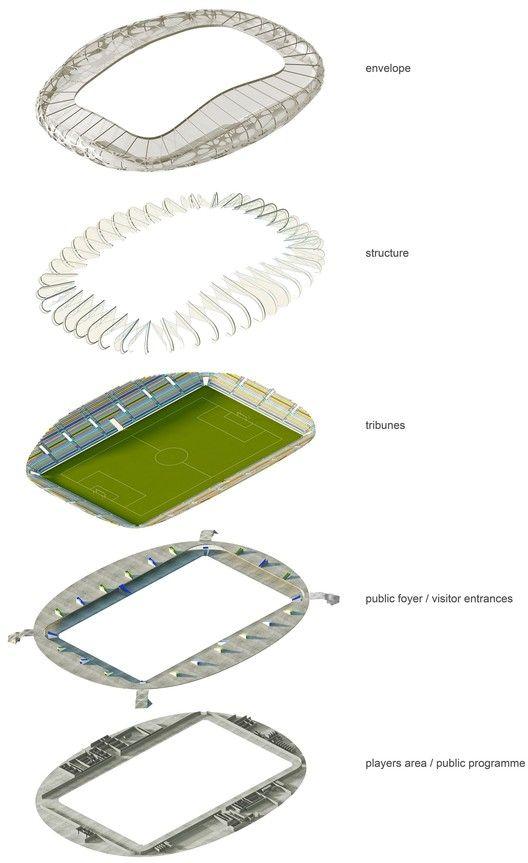 In Progress: FC Bate Borisov Football Stadium,Diagram