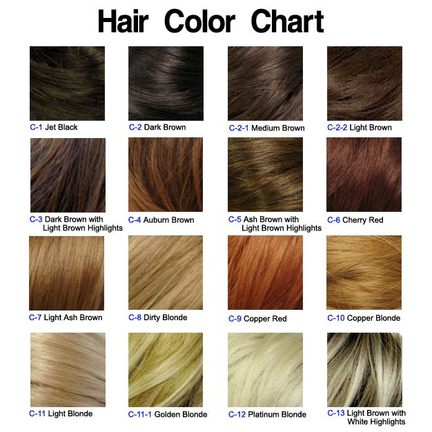 Hair color chart: copper blonde. I think I finally classified my hair color... maybe.