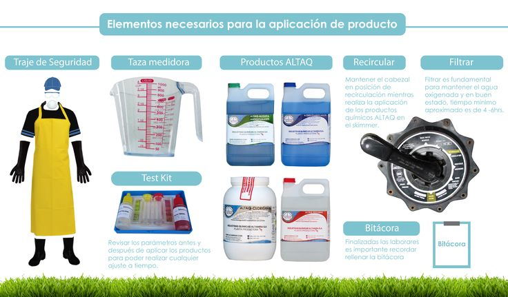 Mantenimiento qu mico para piscinas con productos qu micos for Piscinas y productos