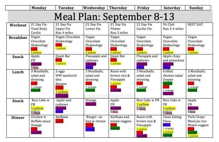 21 day fix meal plan 1200 1499 calories wwwmelissavbeckcom whole body fitness pinterest 21 day fix 21 days and 21 day meal plan