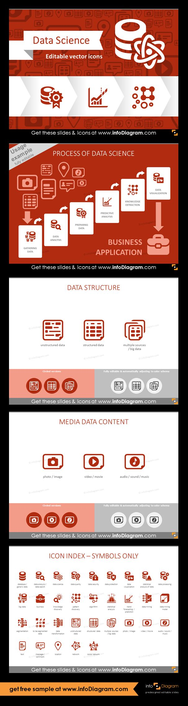 Data Science graphics. Data structure: structured and unstructured data. Media Data content: photo, video and audio icons. Data Science process - from gathering data and data analysis to data visualization and business application.