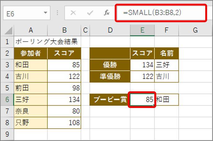 売上や成績の順位を入力際、どうしていますか? 数値が大きい順に並べ替えれば簡単に順位をつけることができますが、項目の並びを替えたくない、というときもあるでしょう。そんなときは、RANK.EQ関数が便利です。そのほか、準優勝(2番目に大きい)の値を求めることができるLARGE関数やブービー賞(下から2...
