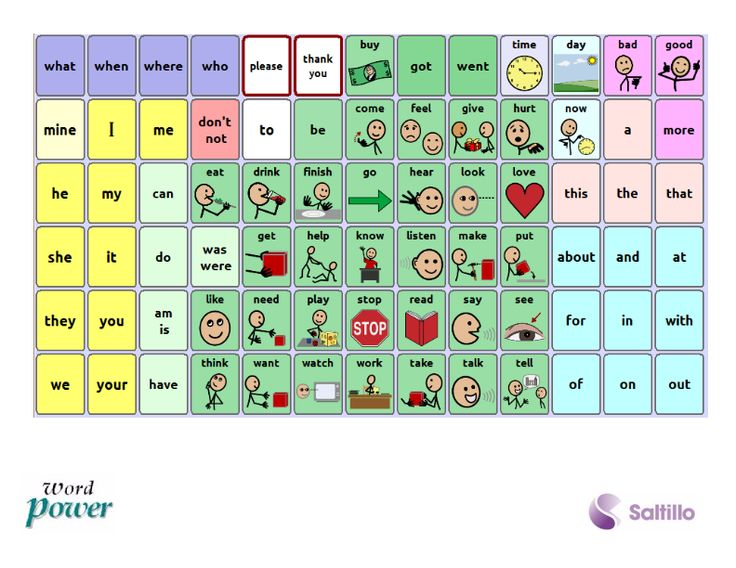 WordPower low tech communication boards for download