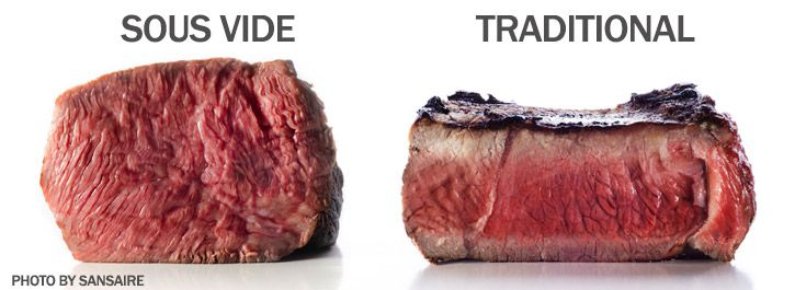 Sous Vide lessons - overview, prep, times & temps, finishing, other sous vide applications