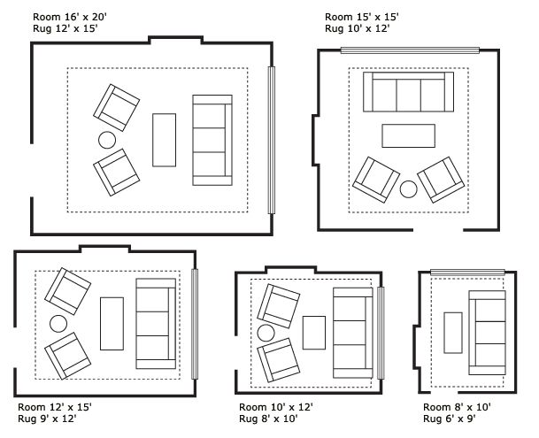 How To Choose Area Rug Size Area Rug Size Creative