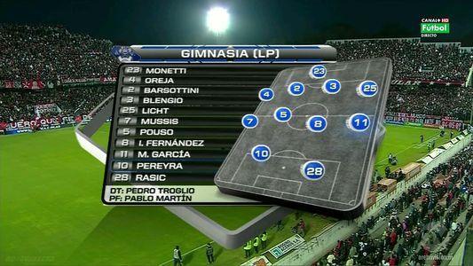 Full match: Newells Old Boys vs Gimnasia La Plata