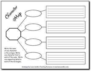 Free Character Trait graphic organizer from Laura Candler's Literature Circles page