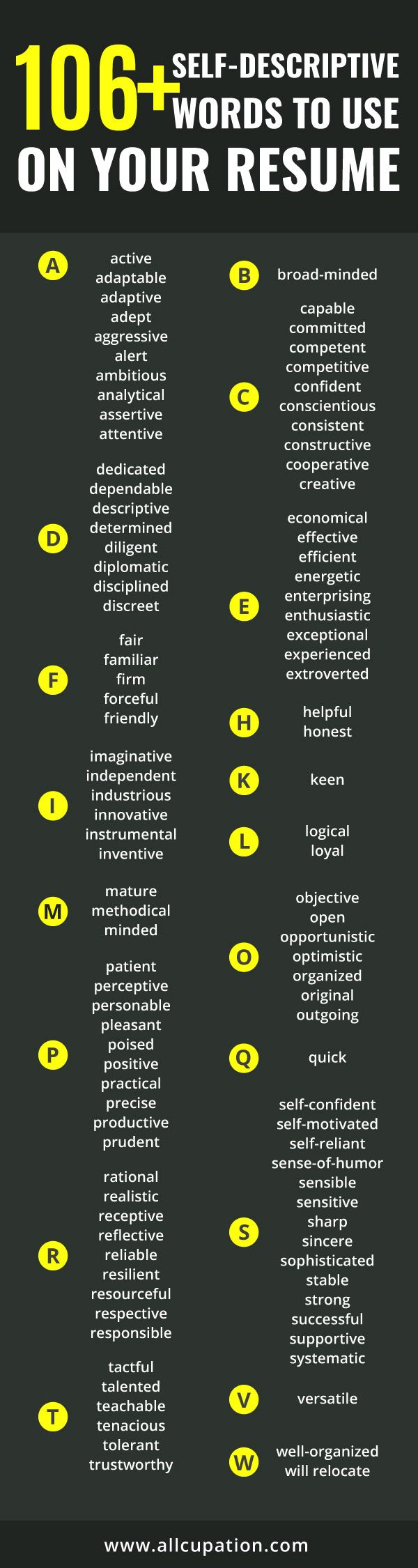 106Self Descriptive Words To Use On Your Resume