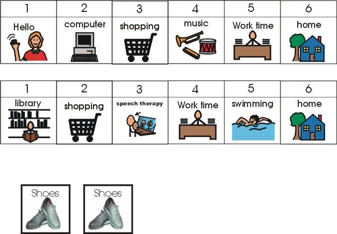 2 x 3 PECS Images for a visual schedule - PECS is a specific system for teaching communication and language, it is not just a visual support system using icons.
