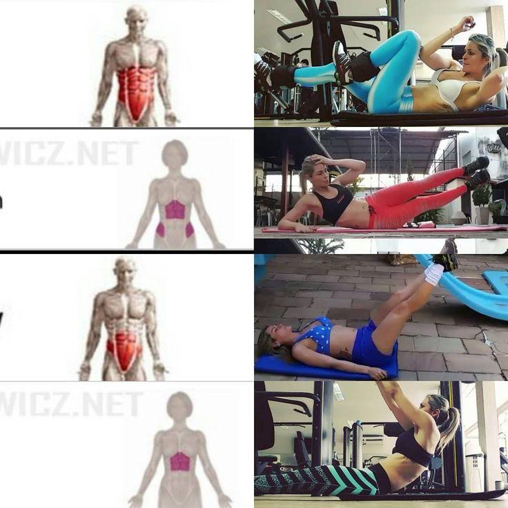 Abdominal 1 - ABS para reto e transverso abdominal total - fibras infra e supra. 2 - ABS para oblíquos - músculos laterais 3 - ABS para infra - parte inferior do reto abdominal e inferior do tranverso.  4 - ABS para supra - parte superior do reto abdominal e superior do tranverso.