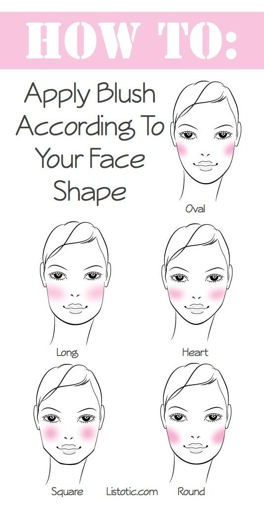 Blush for your face shape.