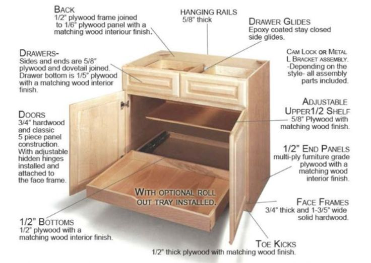 solid wood cabinets kitchen renovations the cabinet kitchen cabinets