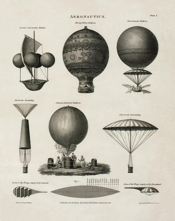 Technical Illustrations of Early Balloon Designs by Warren, Ambrose William, 1781-1856.