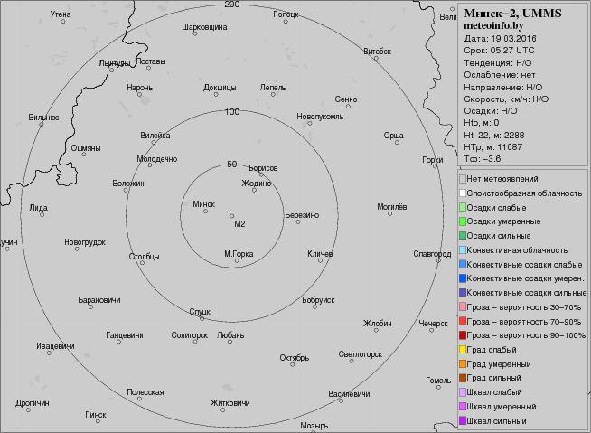 Любимый инструмент для определения обстановки за окном и краткосрочного прогноза - Метеорадар /    Радиолокационная карта метеоявлений.