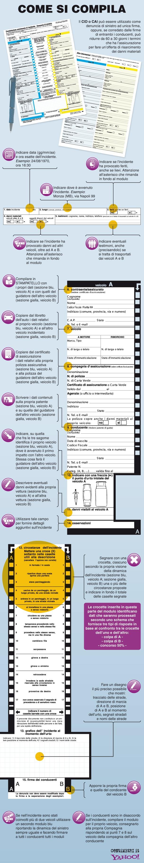 Sai come si compila la #constatazione #amichevole?    Da una ricerca condotta da #Directline, emerge che solo la metà degli italiani è in grado di compilare il #CID con sicurezza.  Ecco un'utile #infografica che può aiutarci a capire tutti i passaggi!