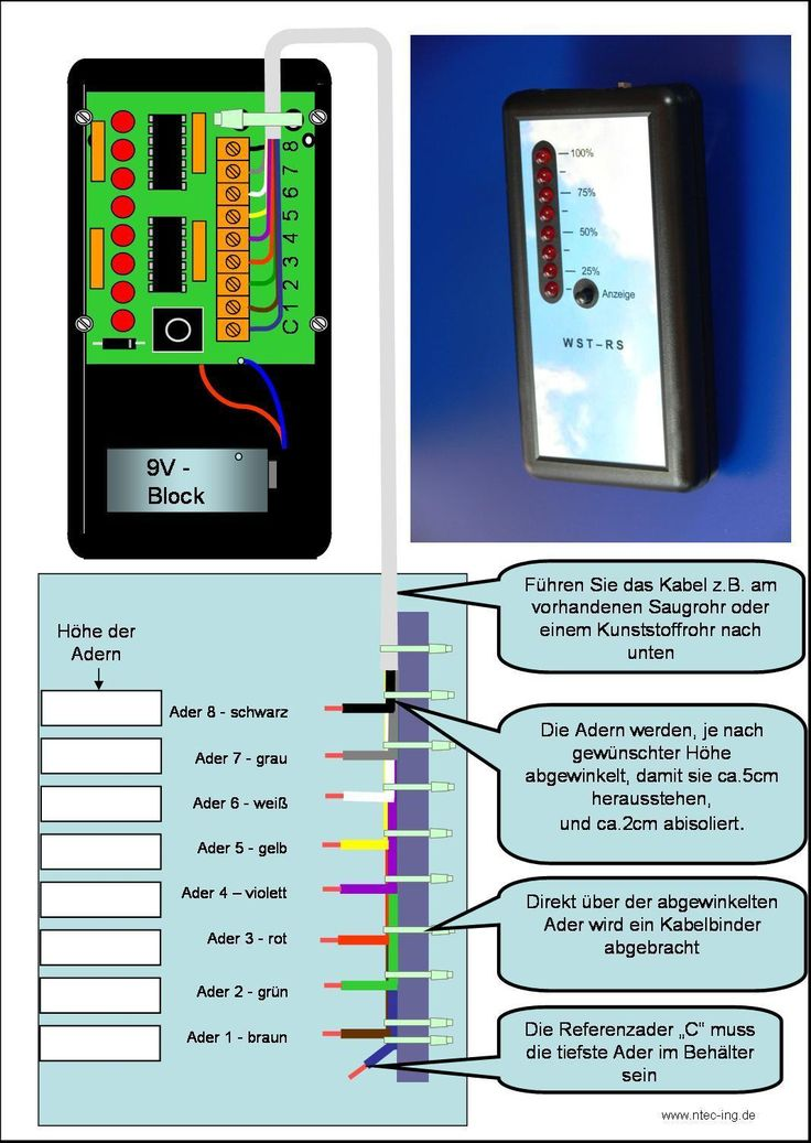 Sensor Füllstandsanzeige, Wasserstand WST-RS für Regenwasser, Zisterne, Brunnen | eBay
