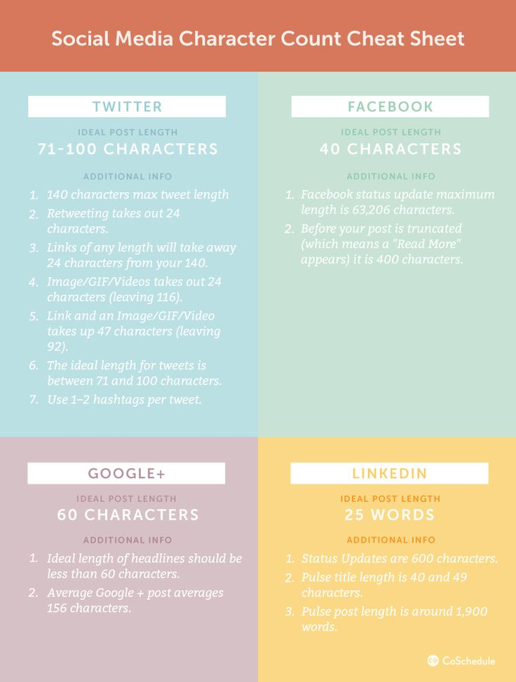 What's the character limit on social media? http://coschedule.com/blog/how-to-write-for-social-media/?utm_campaign=coschedule&utm_source=pinterest&utm_medium=CoSchedule&utm_content=This%20Is%20How%20To%20Write%20For%20Social%20Media%20To%20Create%20The%20Best%20Posts