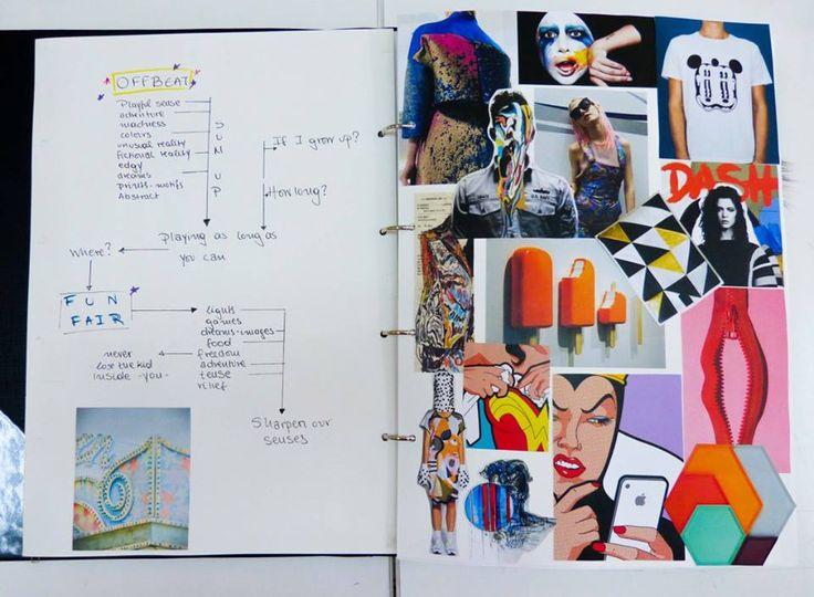 Offbeat trend analysis and brainstorming.  #Mega_Trend_Offbeat_Sketchbook