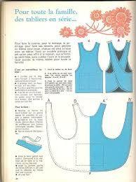 tuto gratuit robe tablier croisé dans le dos