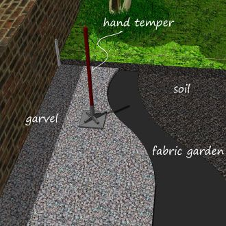 How To Install Patio Pavers | Smallgardenhome.com