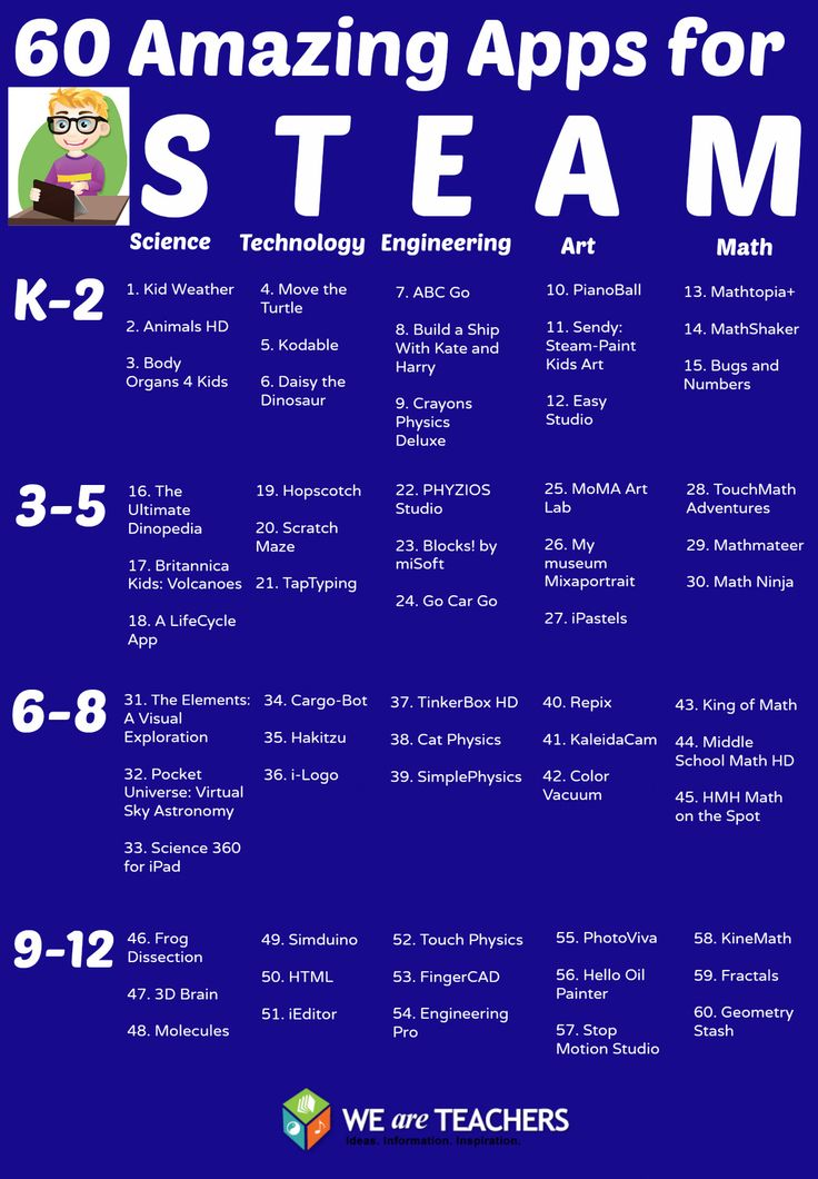 60 Apps for Teaching STEAM ≈ ≈ For more STEM to STEAM pins: http://pinterest.com/kinderooacademy/steam-in-early-education/
