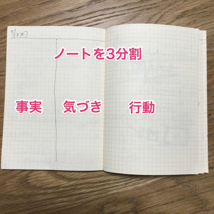 ノートを3分割する