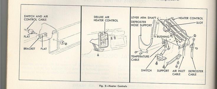 1949 Ford 8n Wiring Diagram Latest Image For Car Engine Scheme