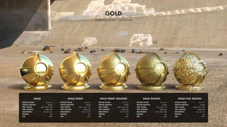 Gold Shader Outdoor