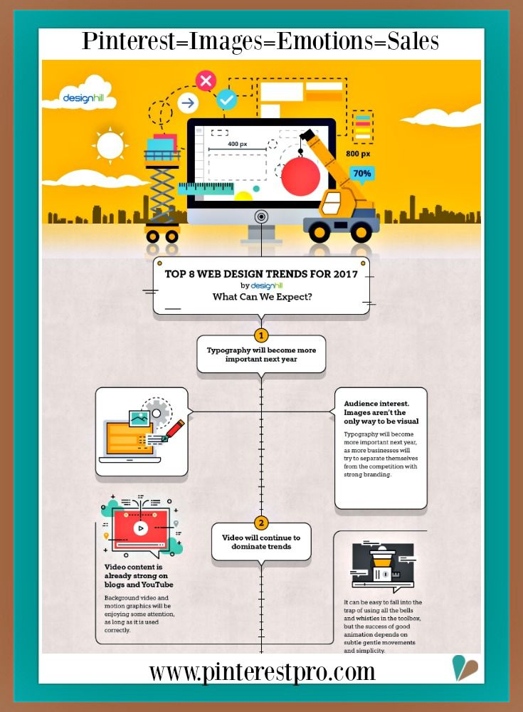 n 2017, many web design trends from the last year have continued, along with a renewed emphasis on finding something fresh which can excite users. Click on pin and see what else you can learn from the rest of this Social Media Today infographic.