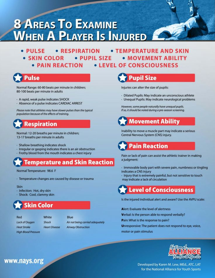 8 Areas To Examine When A Youth Sports Player Is Injured With Free Template To Create An