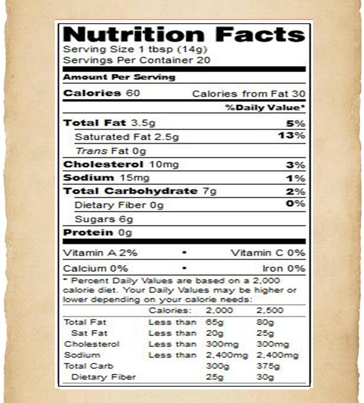 Evaporated Milk Nutrition Facts Label | Dollhouse ...