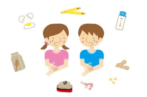 Incidência das Intolerâncias e Alergias Alimentares