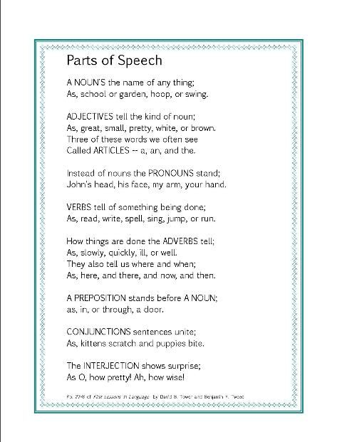 60 best MS 8 Basic Parts of Speech images on Pinterest | Parts of ...