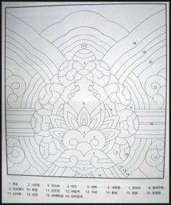 각종 문양의 구성은 고려대 이후에도 변천되었고 휘는 고려대 단청에는 나타나지 아니하였으며 17세기초의 유구에서 간단한 휘의 형식이 보이며 18∼19세기에 이르러 ...