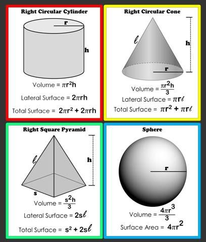 Included in this download are 4 posters. Posters include pictures and formulas for volume, lateral surface area and total surface area of a right square pyramid, a right circular cylinder, a right circular cone and a sphere.