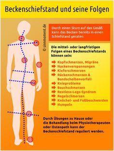 Ein Beckenschiefstand kann verschiedene Folgeschäden im Körper begründen