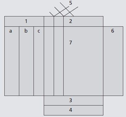 QFD Framework