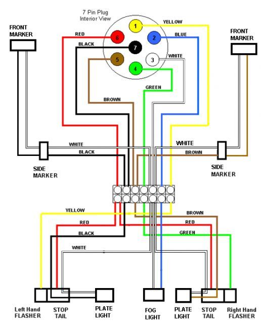 Tractor Trailer Wiring | Wiring Diagram Liry on 7 pin trailer connection diagram, 7 pin trailer schematic, 7 pin trailer harness diagram, 7 pin trailer wiring color code, 7 pin semi trailer wiring diagram, 7 pin trailer pigtail wiring diagram, 7 pin trailer wiring diagram electric brakes,