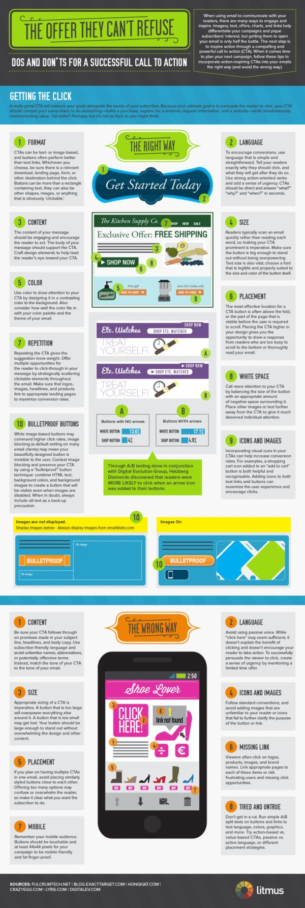 #infographic #email #marketing