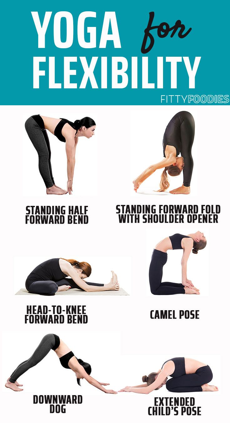 Yoga For Flexibility 10 Minute Workout Yoga Poses For Flexibility How To Get Flexible For Beginners Yoga For Flexibility 10 Minute Workout Basic Yoga