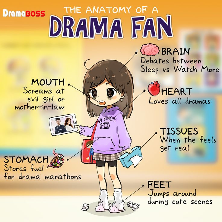The Anatomy of a Drama Fan. How similar are you to Drama Girl?