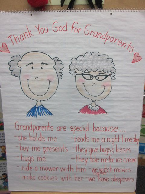 could use the kids answers Grandparents Day
